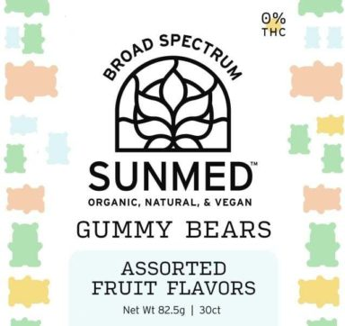 Broad Spectrum CBD Gummy Bears