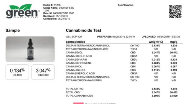 1000mg SunMed CBD Oil Full Spectrum (<0.3% THC)